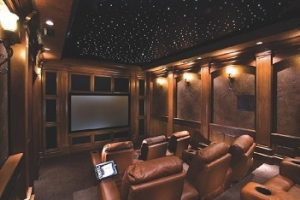 home theater johnson county remodeling